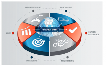 Improve Design Work as a Team with SOLIDWORKS PDM [Webinar]
