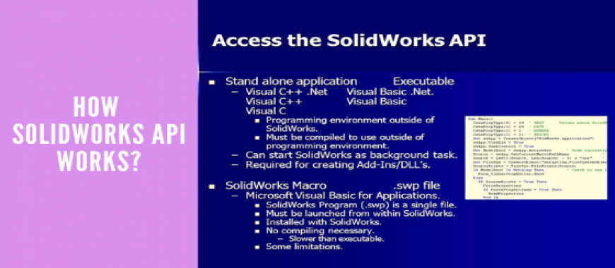 SOLIDWORKS API: How It Works
