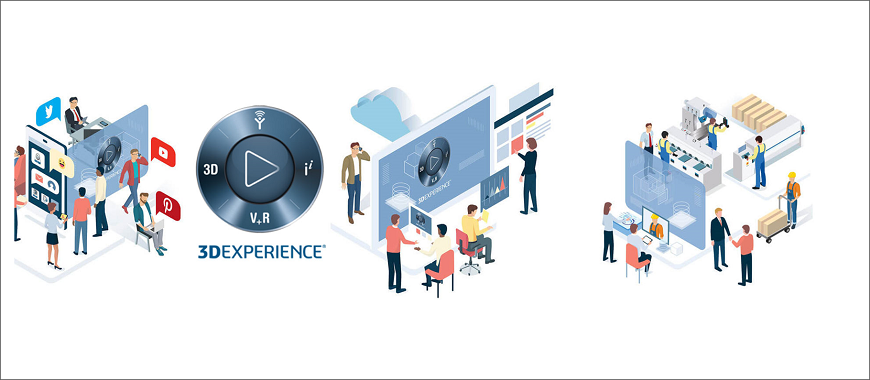 Collaborative Business Innovator: The cloud-based 3DEXPERIENCE Platform